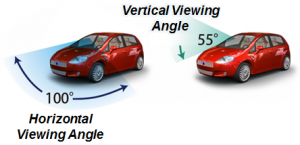 wide-viewing-angle-lens